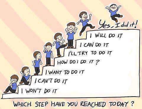 tangga usaha